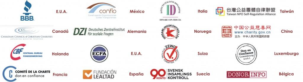 IFCO Members